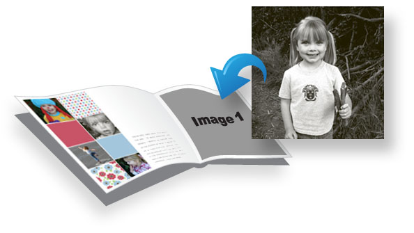 Building a Photo Book